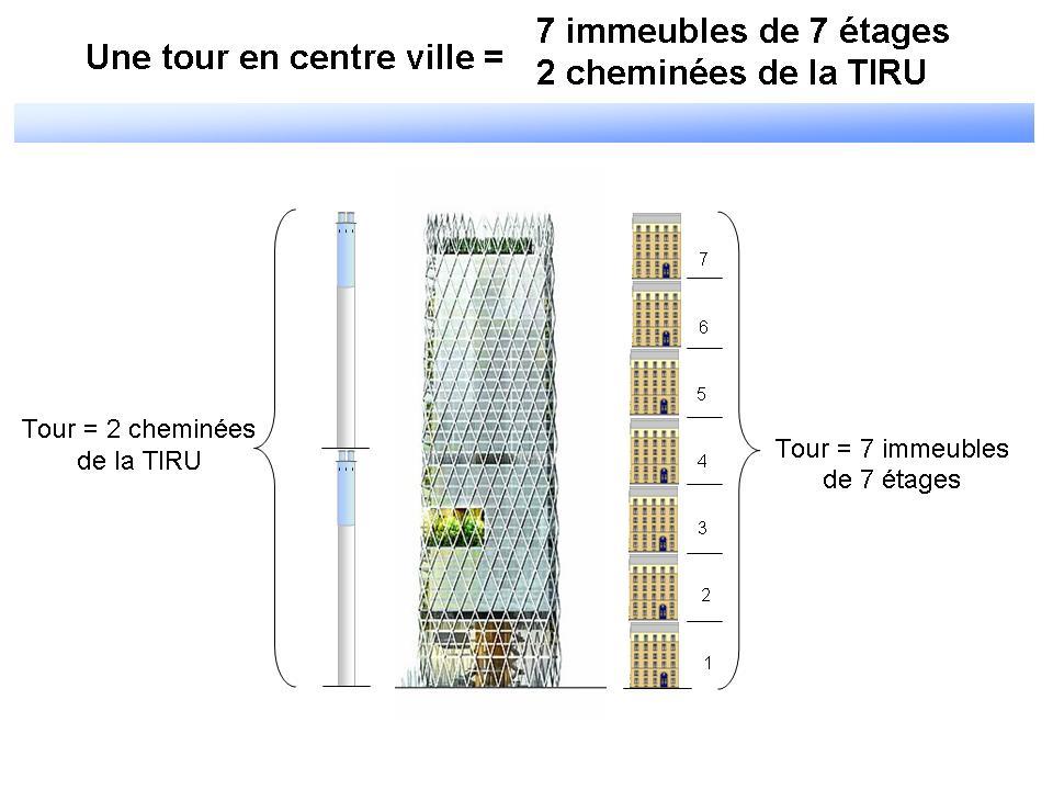 pss discussion tour de la zac coeur de ville issy 92 projet 140m. Black Bedroom Furniture Sets. Home Design Ideas